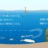《アオリイカ泳がせ釣り》アジの泳がせ仕掛けのタナは、どれくらいがよいですか?